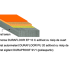 Pardoseala poliuretanica DURAFLOOR PU 20 + 91 1 R 0 3 - 1 0 mm -