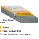Pardoseala cu proprietati disipative ESD COVOR DALE PVC ESD PREMIUM - Pardoseli electrostatice disipative ESD conductive