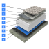 Hidroizolatii acoperis terasa circulabila sistem lestat cu balast cu polistiren de panta Hidroizolatii acoperis balastat