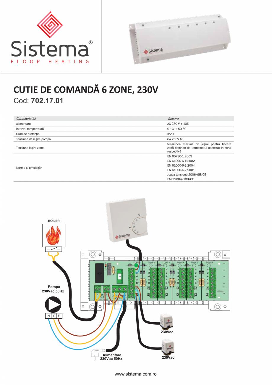 Pagina 1 - Cutie de comanda 6 zone SISTEMA Cutie 702.17.01 Fisa tehnica Romana