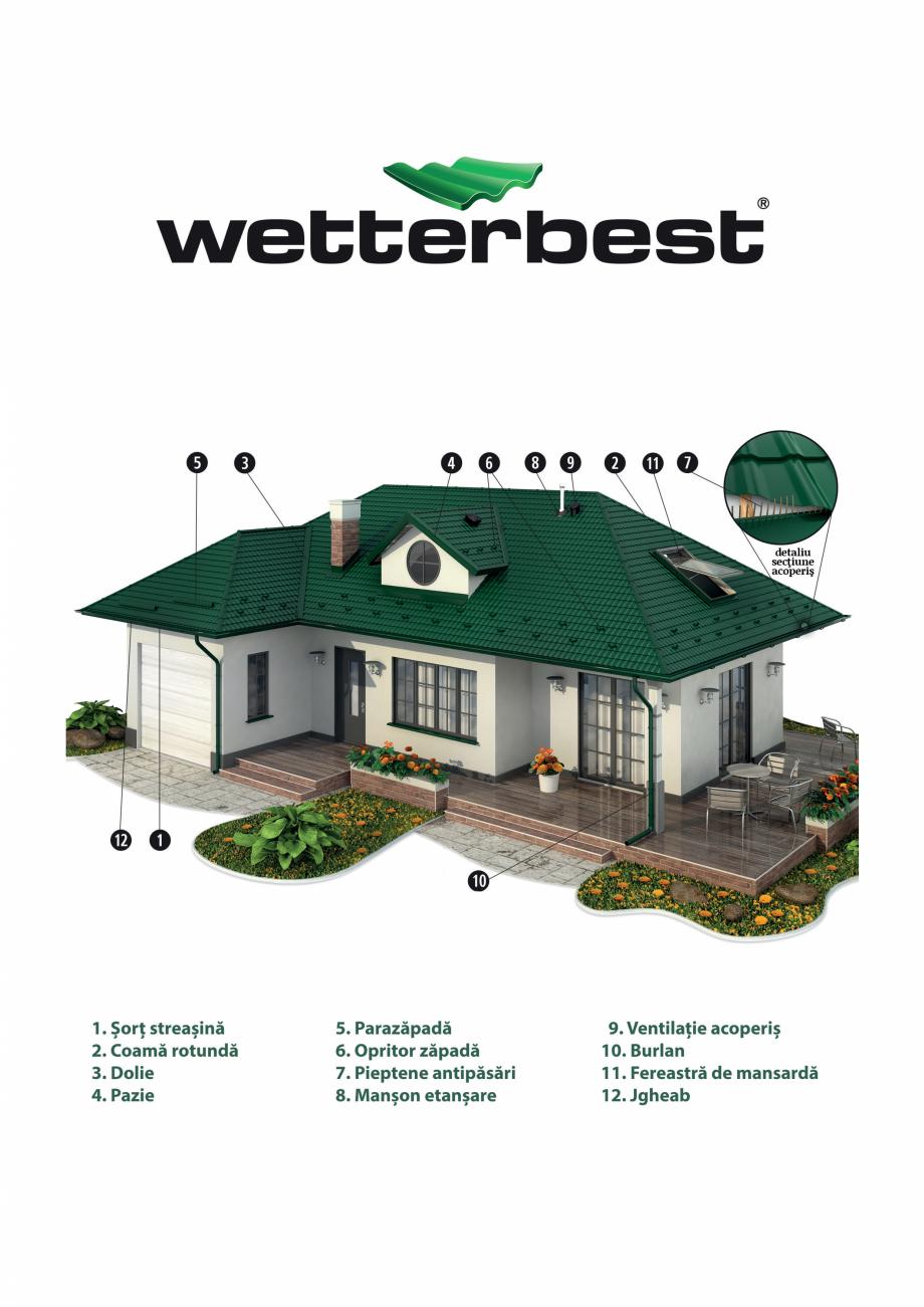 Pagina 15 - Catalog de produse Wetterbest Gladiator, Colloseum, Plus, Clasic, Wind Catalog, brosura ...