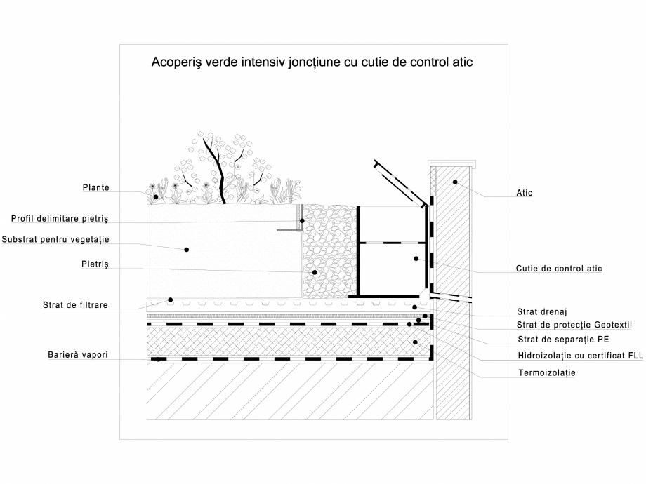 Pagina 1 - CAD-DWG Acoperis verde intensiv jonctiune cu cutie de control atic ODU GREEN ROOF Detaliu...