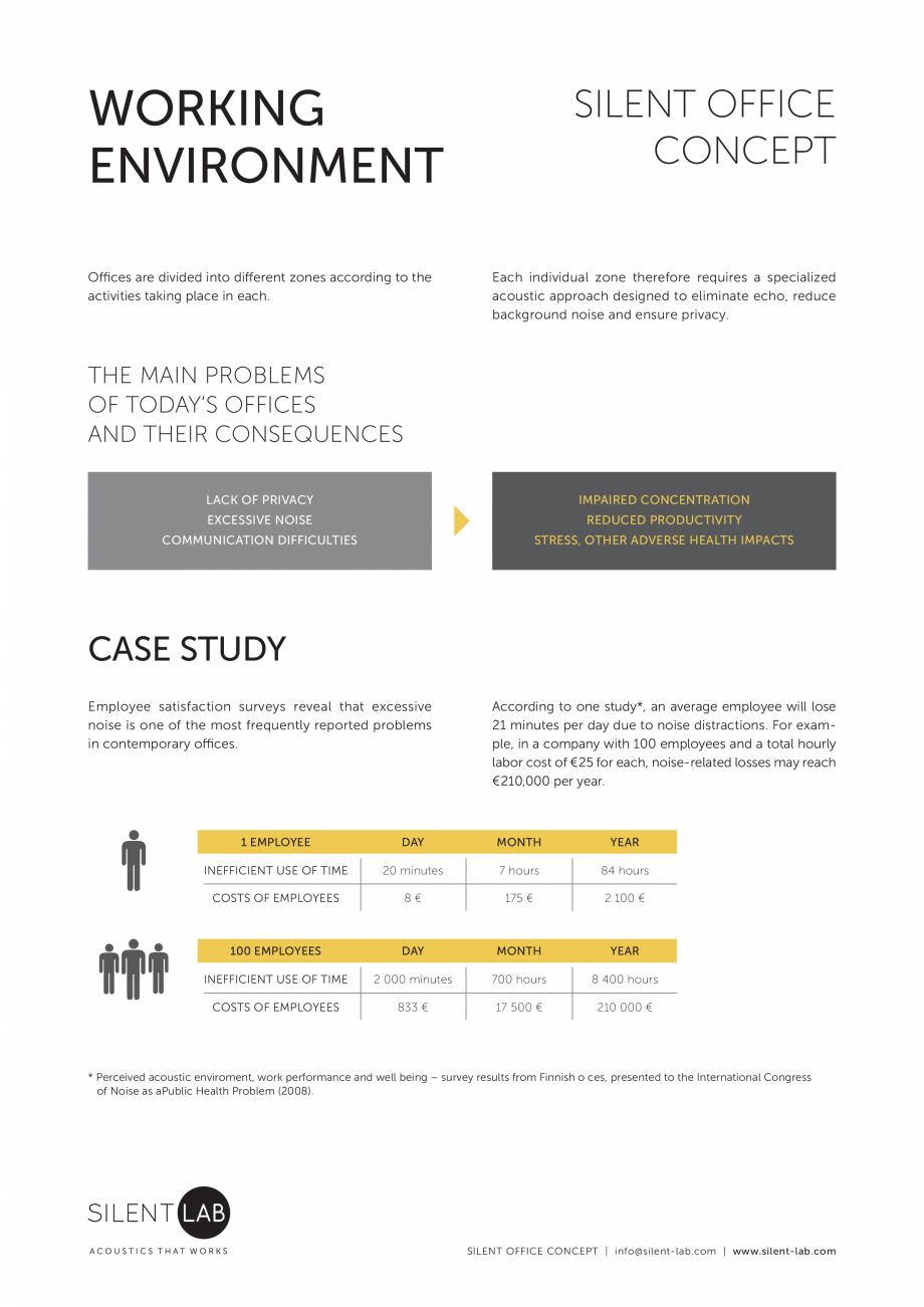 Pagina 4 - Prezentarea conceptului de acustica SilentLab Catalog, brosura  HEALTH IMPACTS  CASE...
