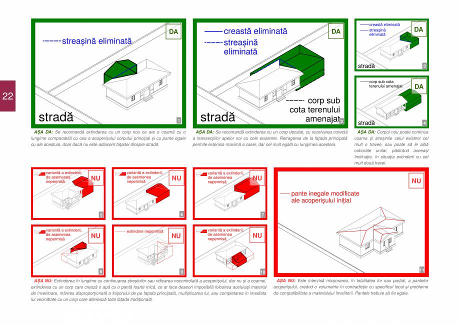 Pagina 24 - Zona Dobrogea de Sud - Ghid de arhitectura pentru incadrarea in specificul local din...