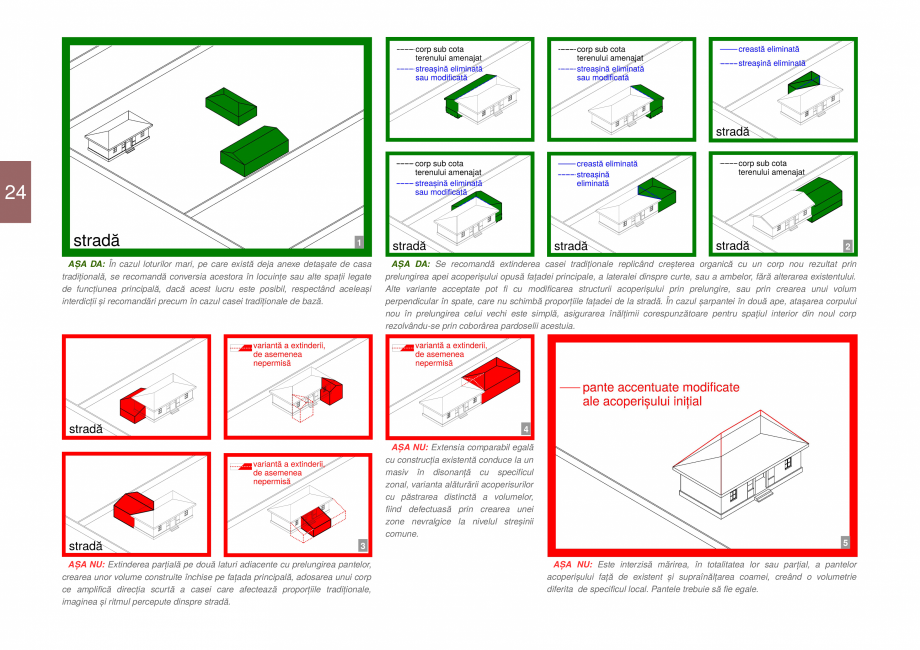 Pagina 26 - Zona Dobrogea Centrala si Muntii Macin - Ghid de arhitectura pentru incadrarea in...