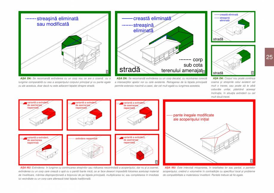 Pagina 27 - Zona Dobrogea Centrala si Muntii Macin - Ghid de arhitectura pentru incadrarea in...
