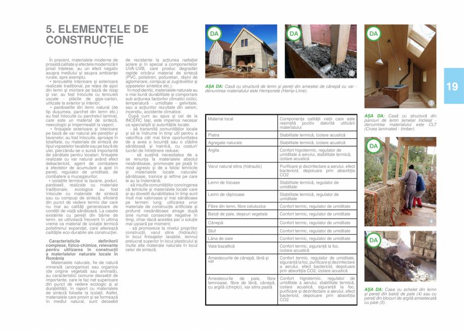 Pagina 21 - Zona Falticeni - Ghid de arhitectura pentru incadrarea in specificul local din mediul...
