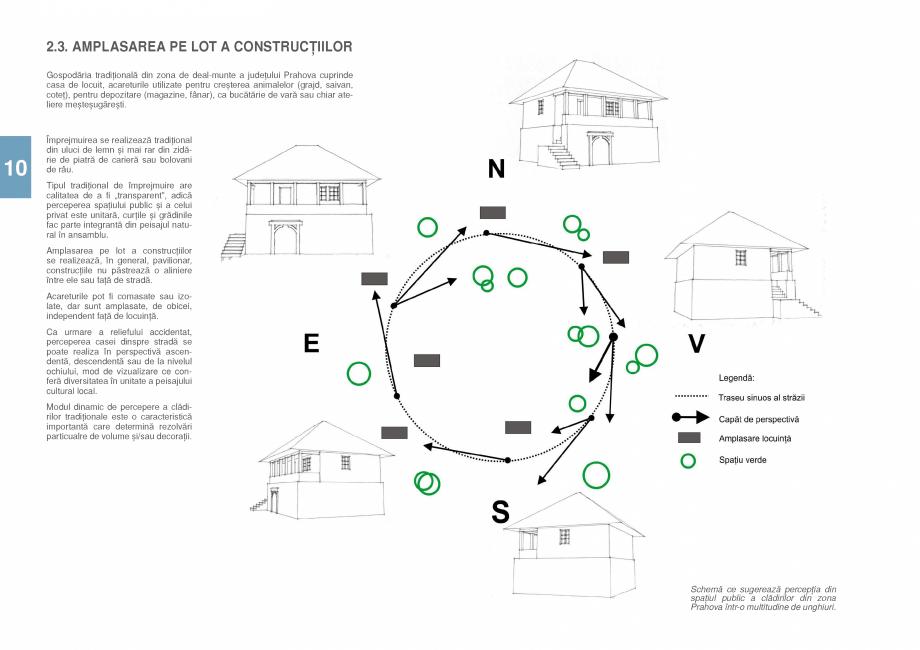 Pagina 11 - Zona Prahova Subcarpatica - Ghid de arhitectura pentru incadrarea in specificul local...