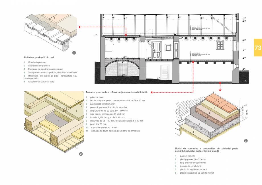 Pagina 75 - Zona Prahova Subcarpatica - Ghid de arhitectura pentru incadrarea in specificul local...