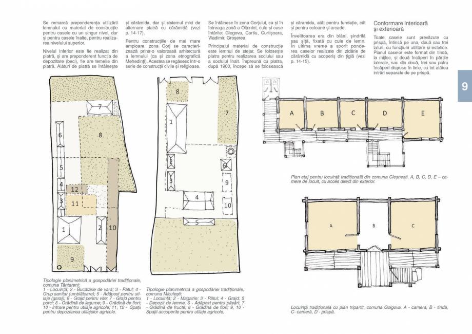 Pagina 11 - Zona Gorj - Ghid de arhitectura pentru incadrarea in specificul local din mediul rural  ...