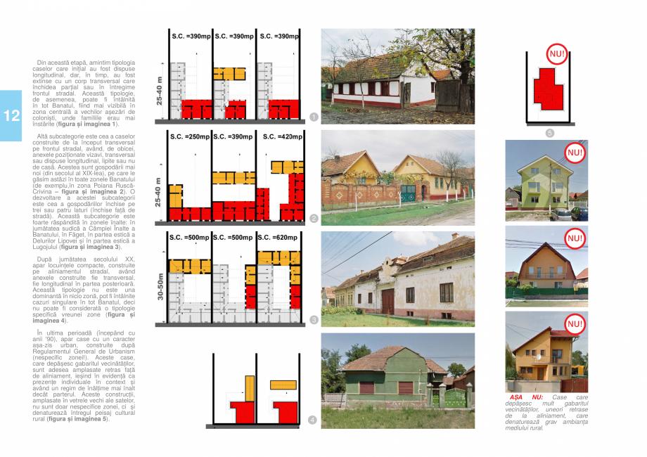 Pagina 14 - Zona Timis - Ghid de arhitectura pentru incadrarea in specificul local din mediul rural ...