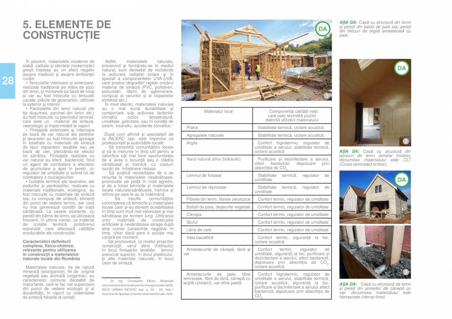 Pagina 30 - Zona Timis - Ghid de arhitectura pentru incadrarea in specificul local din mediul rural ...