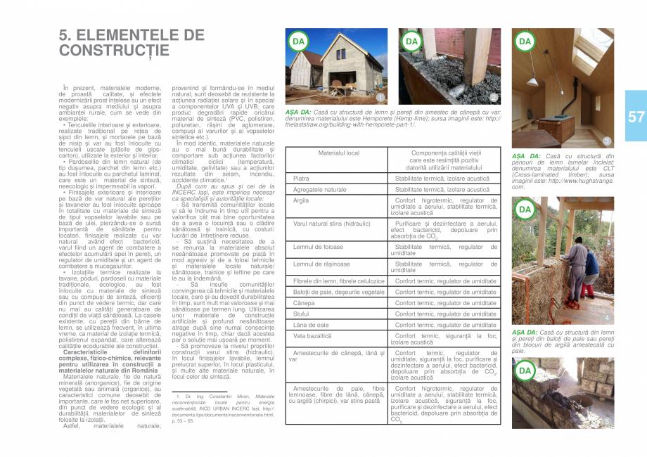 Pagina 58 - Zona Hunedoara - Ghid de arhitectura pentru incadrarea in specificul local din mediul...