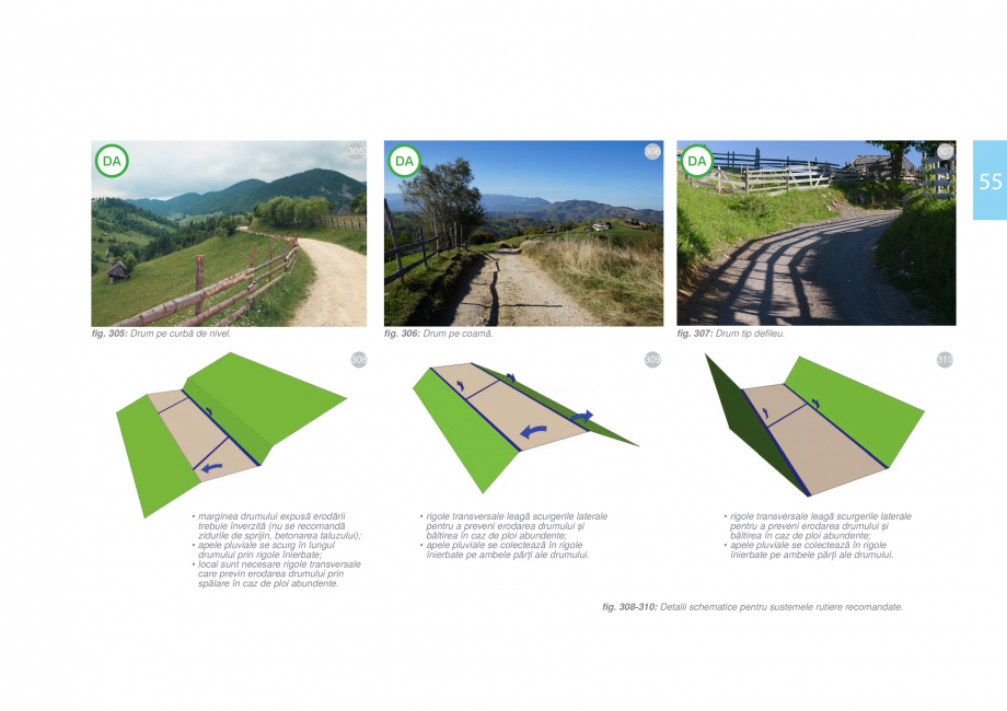 Pagina 57 - Zona Bran - Ghid de arhitectura pentru incadrarea in specificul local din mediul rural  ...