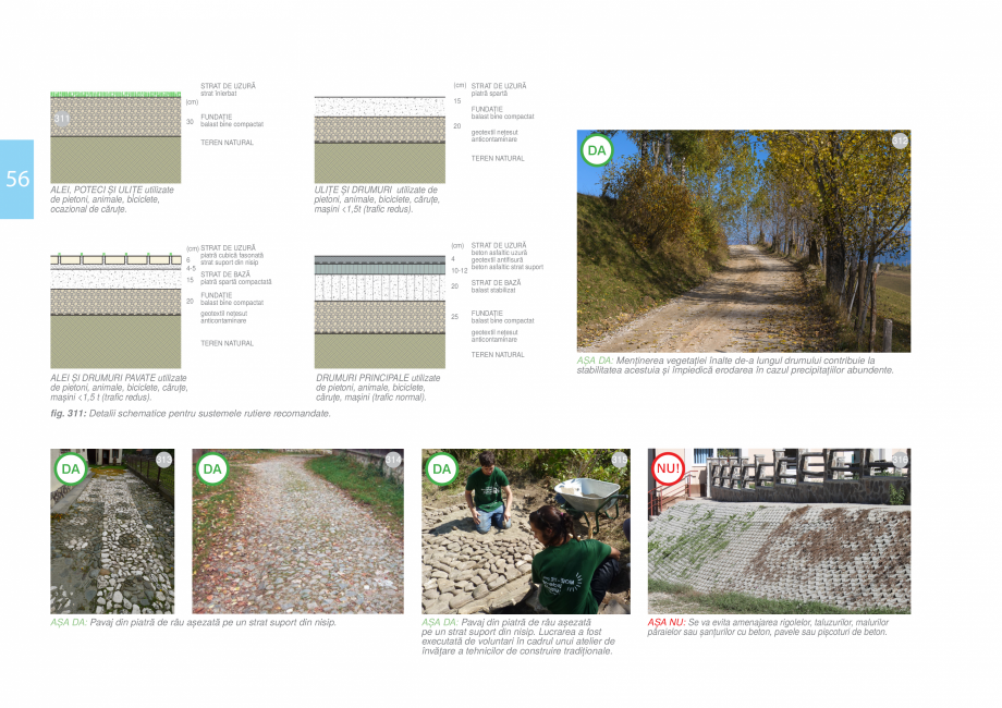 Pagina 58 - Zona Bran - Ghid de arhitectura pentru incadrarea in specificul local din mediul rural  ...