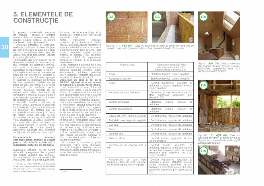 Pagina 32 - Zona Tara Fagarasului - Ghid de arhitectura pentru incadrarea in specificul local din...