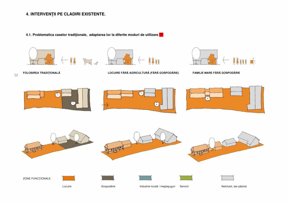 Pagina 32 - Zona Secuime - Ghid de arhitectura pentru incadrarea in specificul local din mediul...