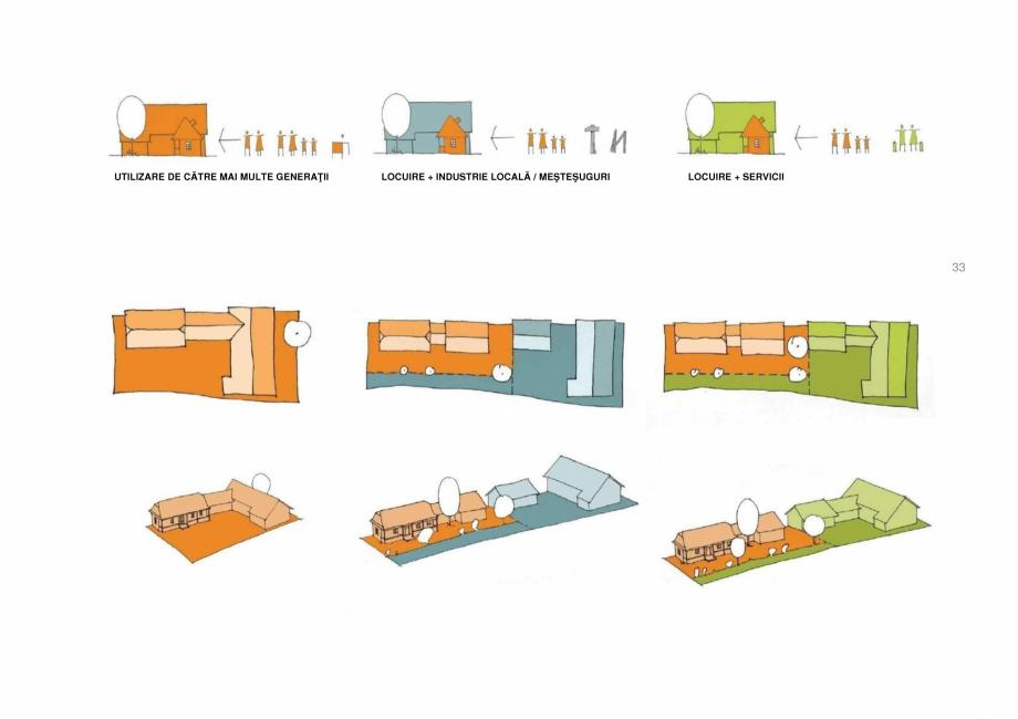 Pagina 33 - Zona Secuime - Ghid de arhitectura pentru incadrarea in specificul local din mediul...