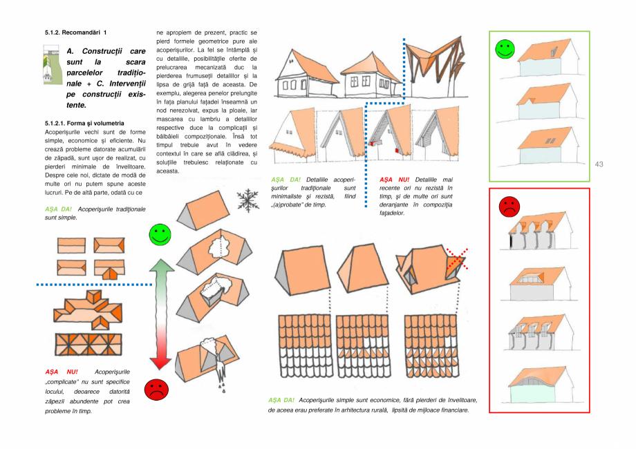 Pagina 43 - Zona Secuime - Ghid de arhitectura pentru incadrarea in specificul local din mediul...