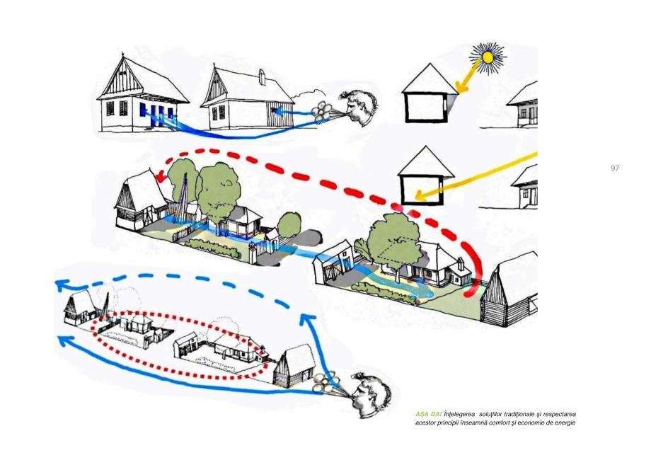 Pagina 95 - Zona Secuime - Ghid de arhitectura pentru incadrarea in specificul local din mediul...