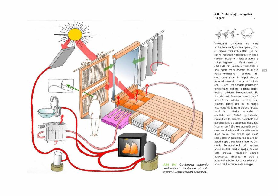Pagina 101 - Zona Secuime - Ghid de arhitectura pentru incadrarea in specificul local din mediul...