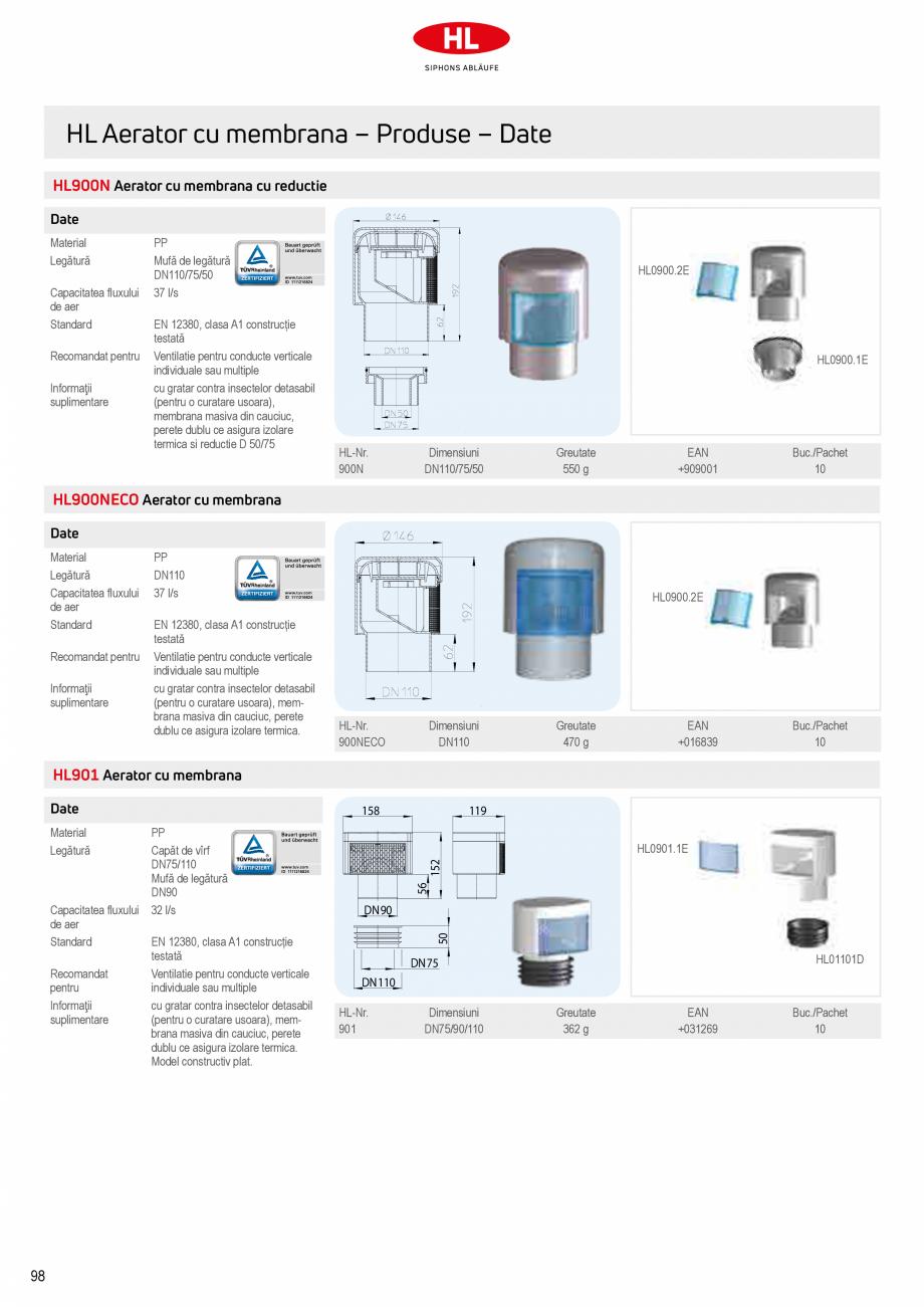 Pagina 4 - Aeratoare cu membrana HL Hutterer & Lechner HL905, HL900NECO, HL900N, HL904 Catalog, ...
