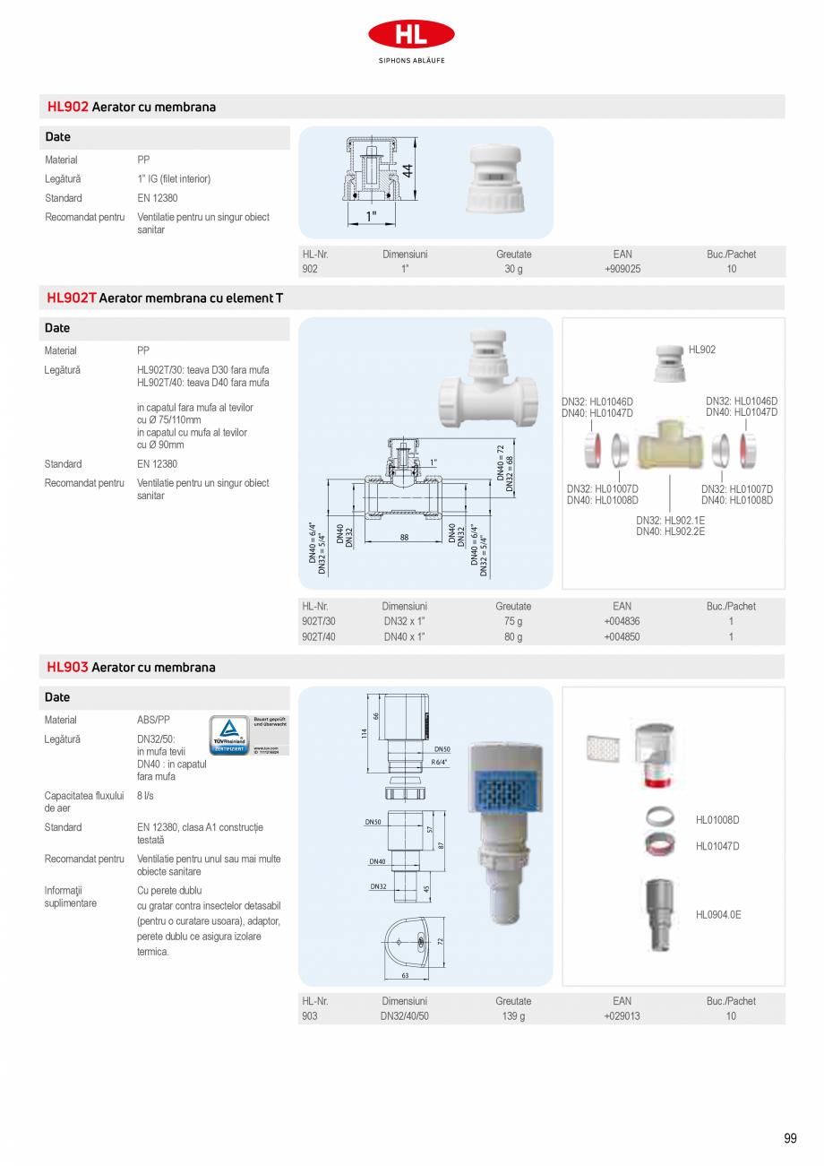 Pagina 5 - Aeratoare cu membrana HL Hutterer & Lechner HL905, HL900NECO, HL900N, HL904 Catalog, ...