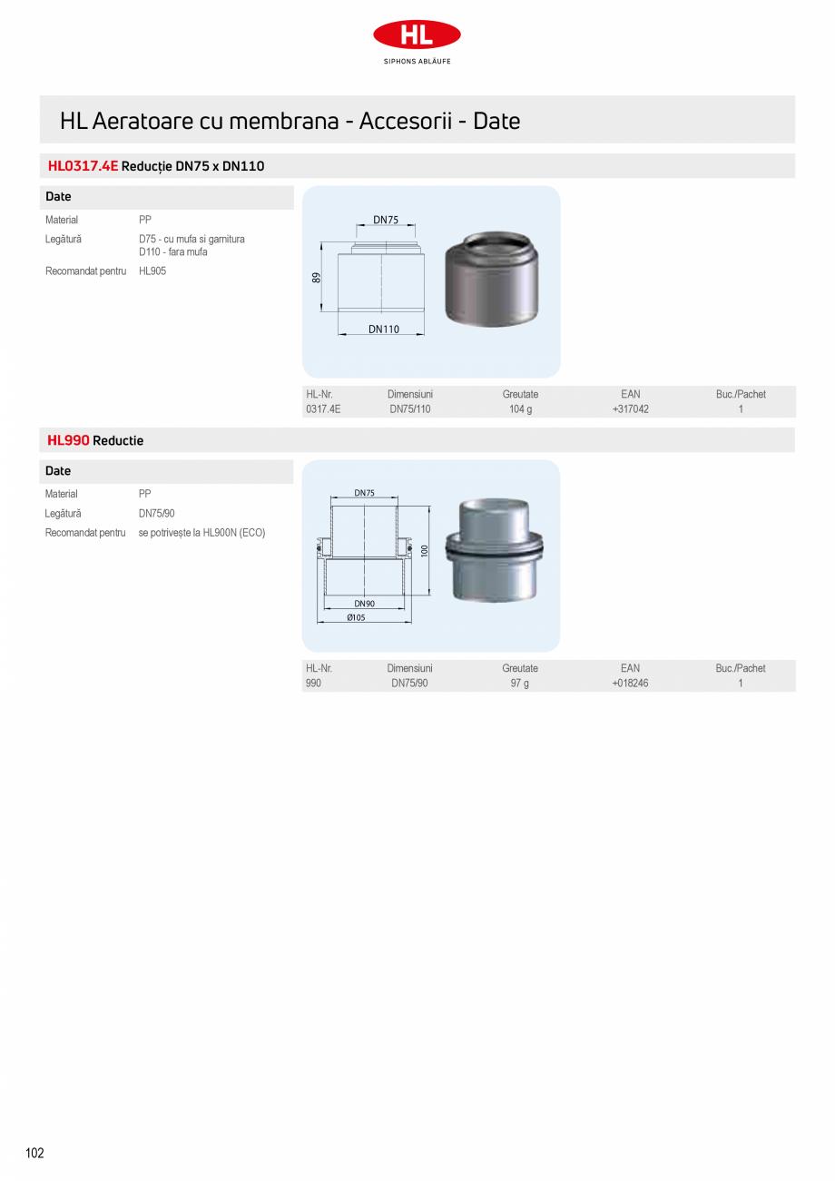 Pagina 8 - Aeratoare cu membrana HL Hutterer & Lechner HL905, HL900NECO, HL900N, HL904 Catalog, ...