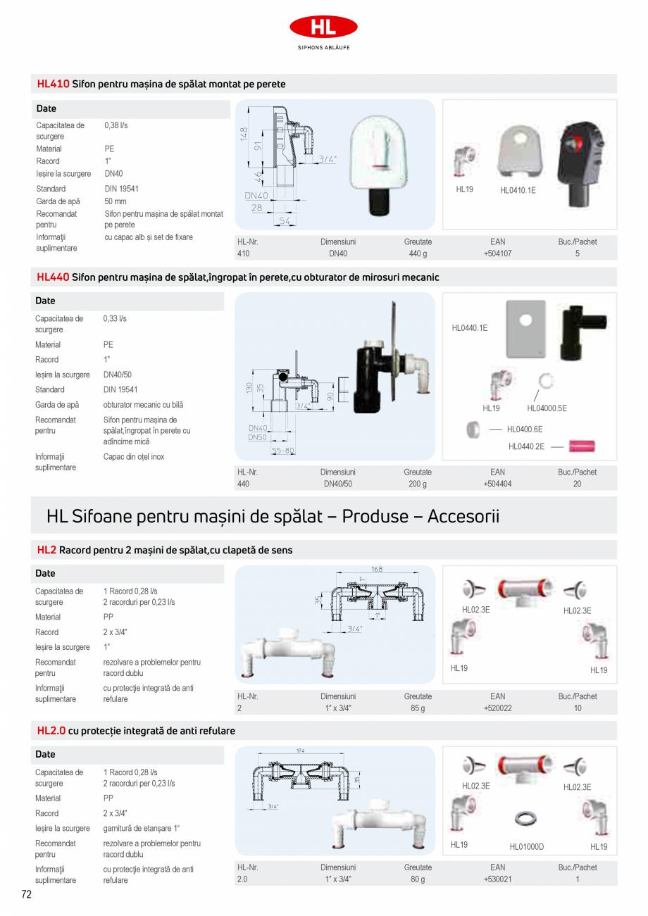 Pagina 10 - Sifoane pentru racordarea la canalizare a masinilor de spalat HL Hutterer & Lechner ...