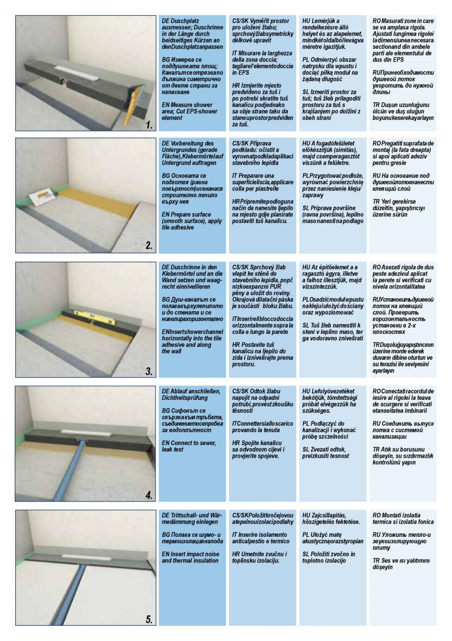 Pagina 2 - Ghid de instalare pentru rigolele de dus HL Hutterer & Lechner HL531, HL531.0...