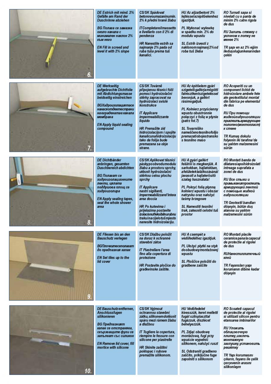 Pagina 3 - Ghid de instalare pentru rigolele de dus HL Hutterer & Lechner HL531, HL531.0...