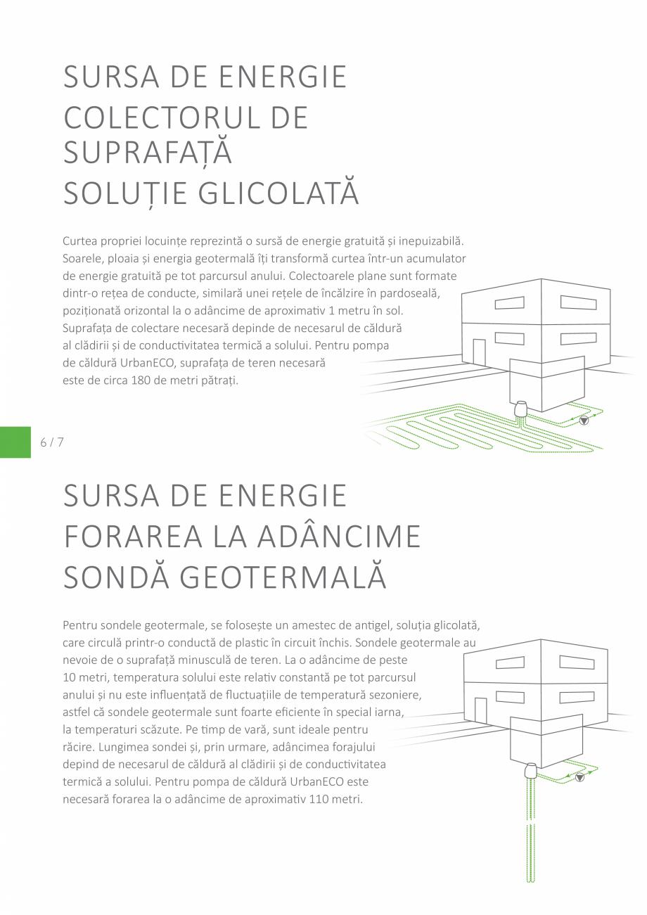 Pagina 6 - Pompa de căldură hidrotermală PicoEnergy UrbanECO WPS-W26 Catalog, brosura Romana ă...