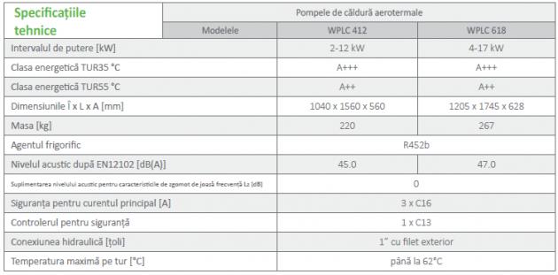 Schiță dimensiuni Pompa de căldură aerotermală - ECOAir Compact WPLC 2-17 kW