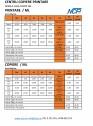 Oferta produse si servicii - lista preturi  pentru printare, multiplicare, scanare