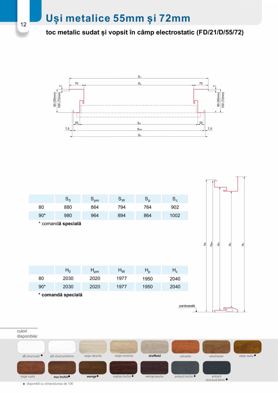 Pagina 11 - Catalog usi metalice pentru exterior Panoramika Mastertherm, 55  mm, 72 mm, 55 mm dubla,...