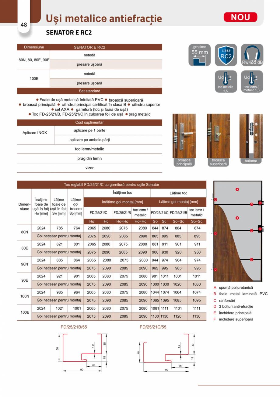 Pagina 47 - Catalog usi metalice pentru exterior Panoramika Mastertherm, 55  mm, 72 mm, 55 mm dubla,...