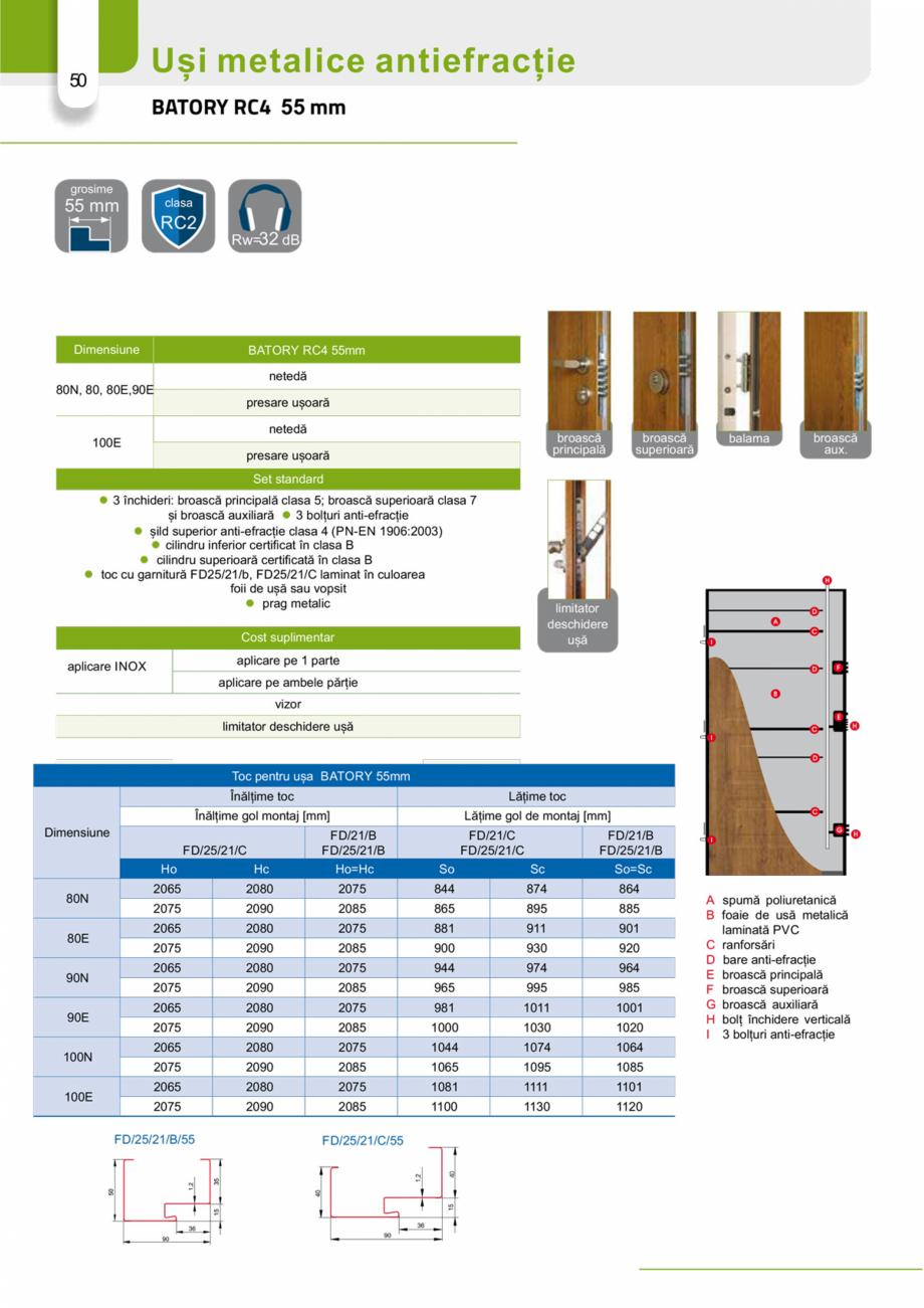 Pagina 49 - Catalog usi metalice pentru exterior Panoramika Mastertherm, 55  mm, 72 mm, 55 mm dubla,...