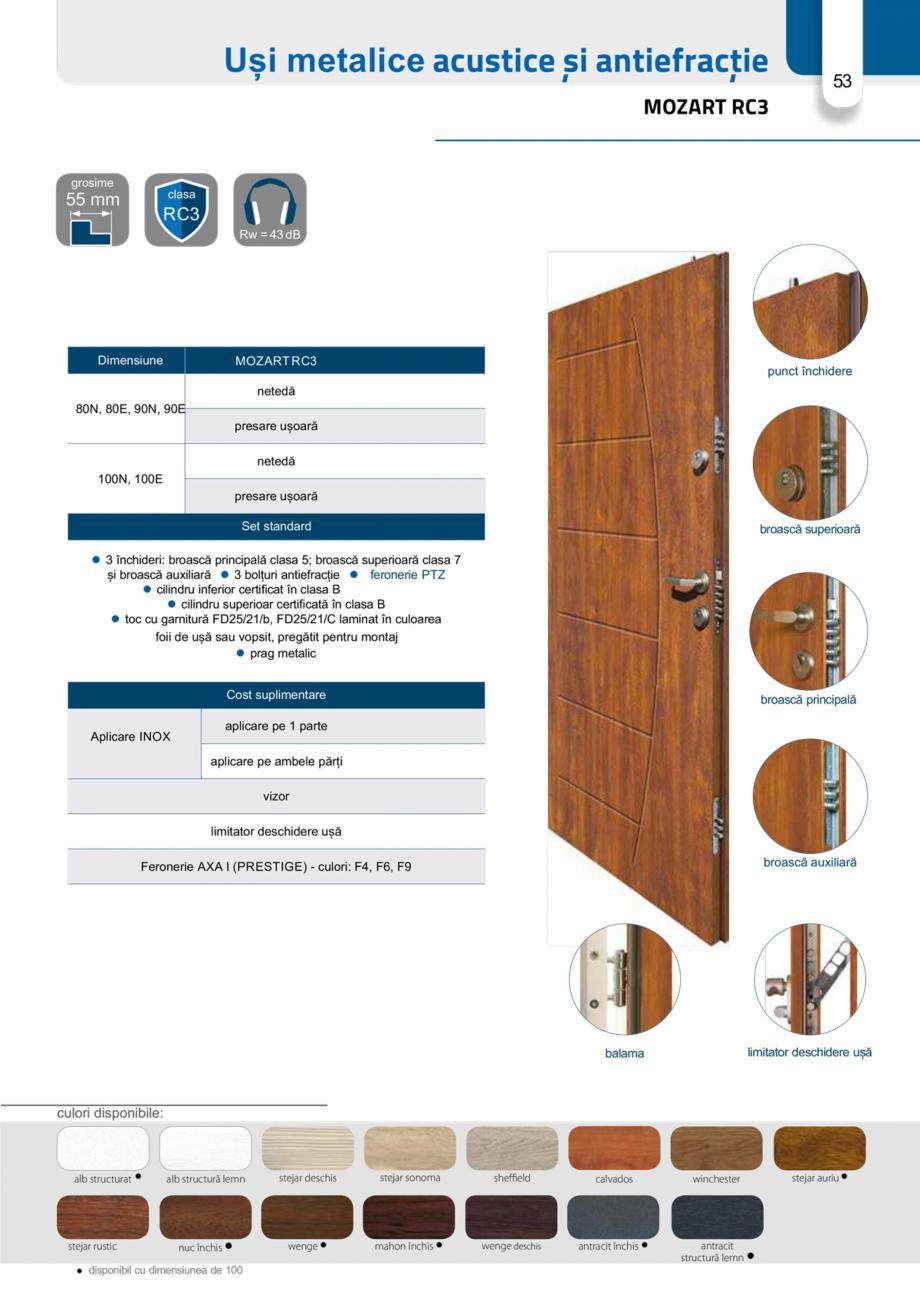 Pagina 52 - Catalog usi metalice pentru exterior Panoramika Mastertherm, 55  mm, 72 mm, 55 mm dubla,...