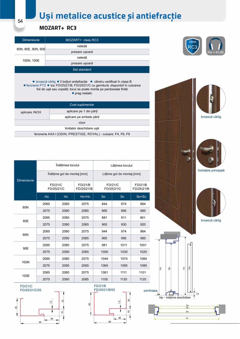 Pagina 53 - Catalog usi metalice pentru exterior Panoramika Mastertherm, 55  mm, 72 mm, 55 mm dubla,...