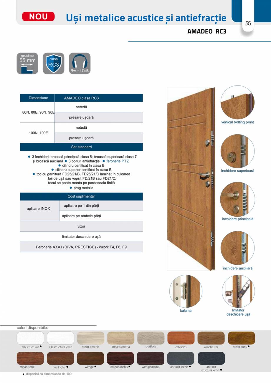 Pagina 54 - Catalog usi metalice pentru exterior Panoramika Mastertherm, 55  mm, 72 mm, 55 mm dubla,...