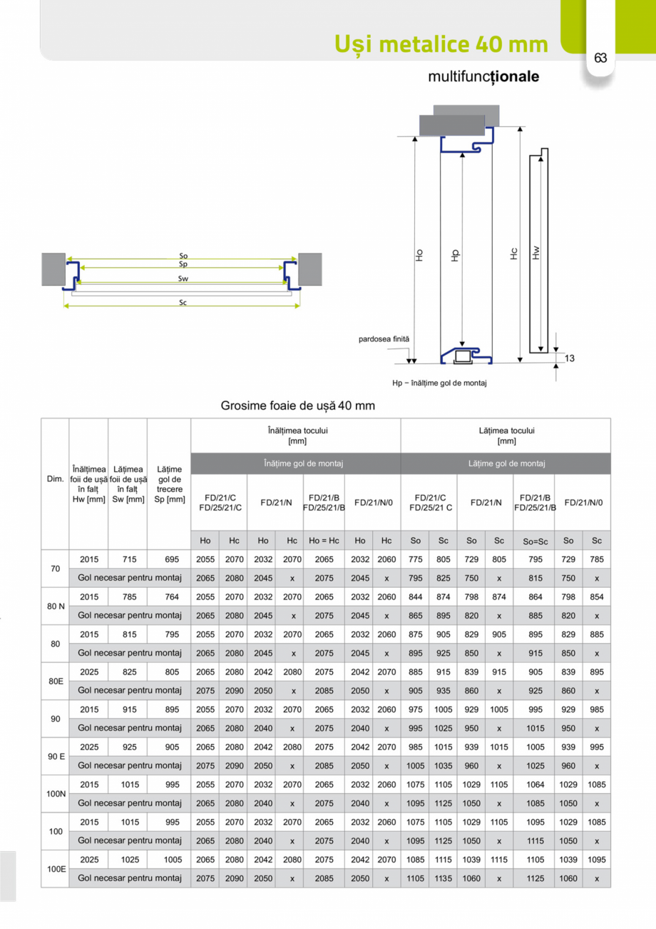 Pagina 62 - Catalog usi metalice pentru exterior Panoramika Mastertherm, 55  mm, 72 mm, 55 mm dubla,...