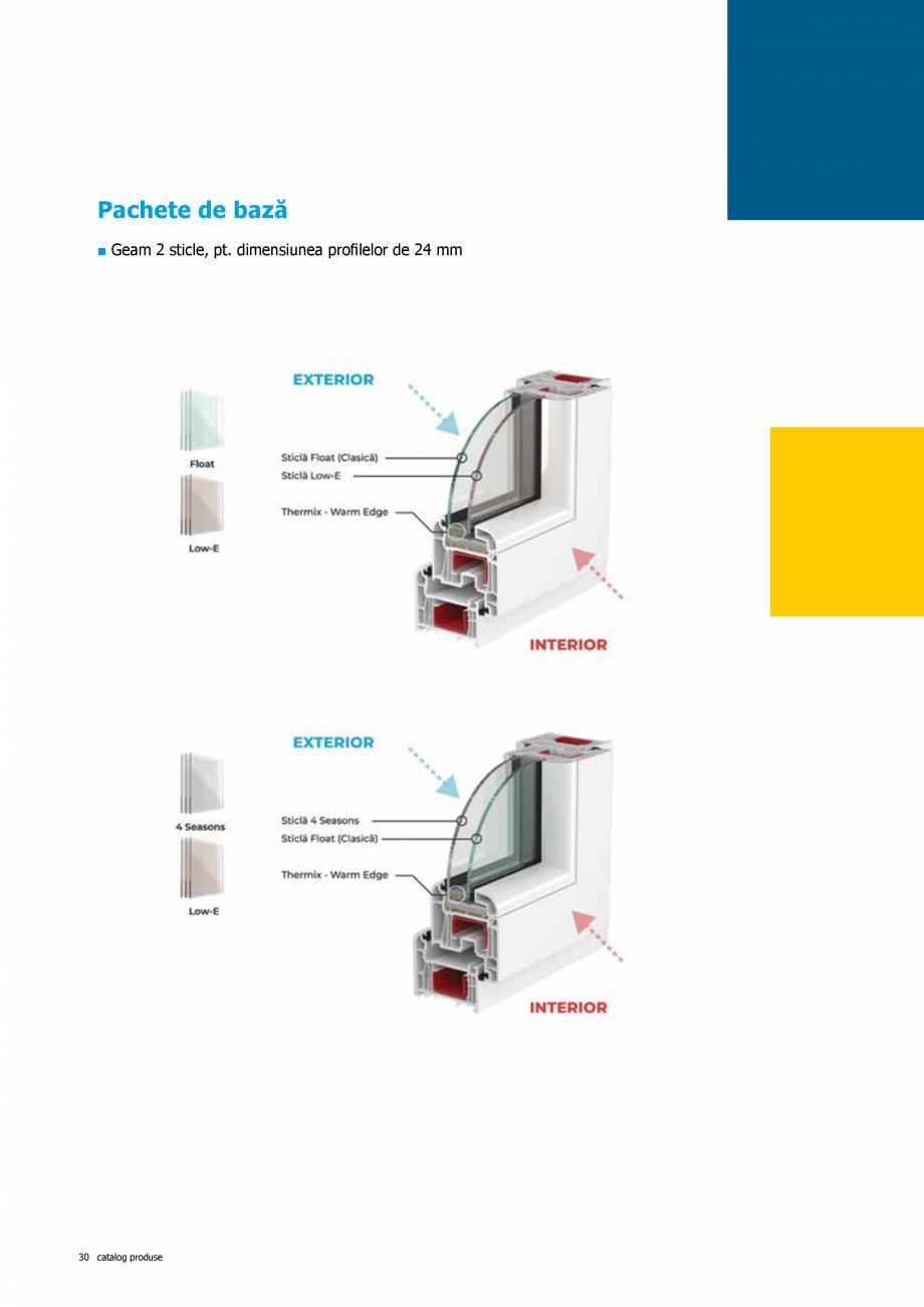 Pagina 30 - Catalog de produse TeraGlass 2020  Catalog, brosura Romana re termică și flexibilitate...
