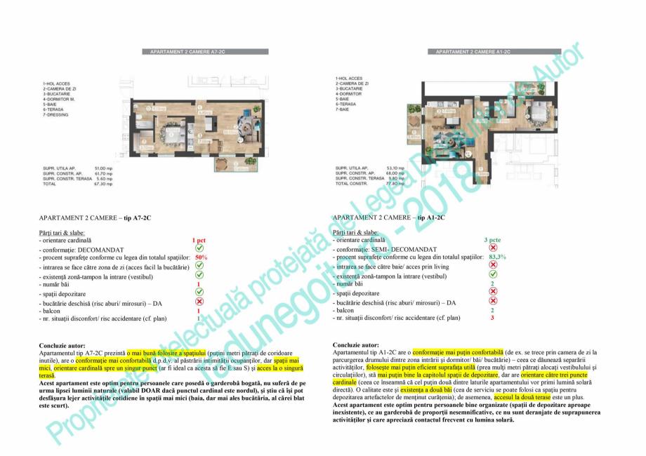 Pagina 1 - Comparatie intre doua apartamente Radunegoita.ro Ghid de arhitectură Romana