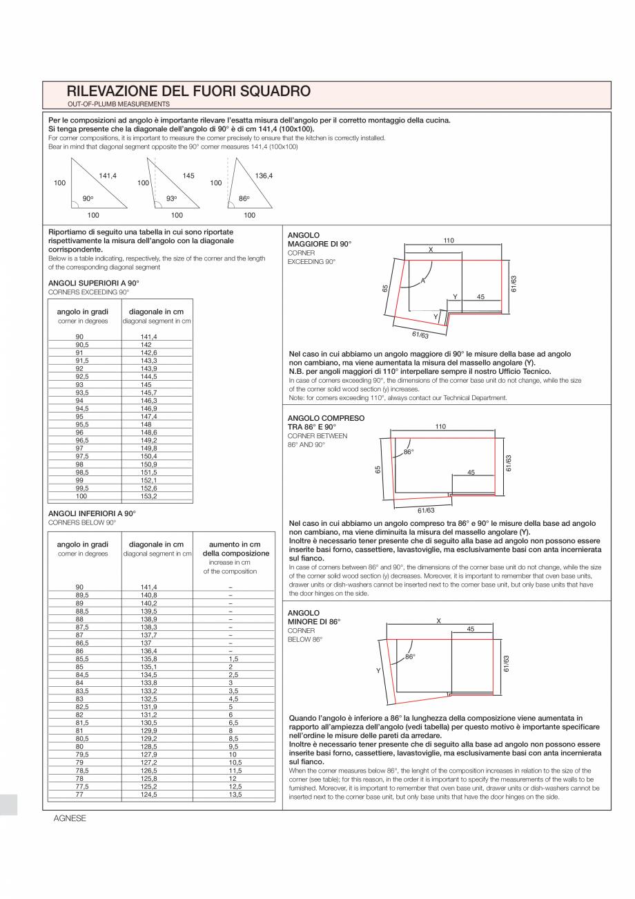 Pagina 26 - Bucataria Agnese - caracteristici tehnice MOBILA VOGUE Fisa tehnica Italiana, Engleza ...