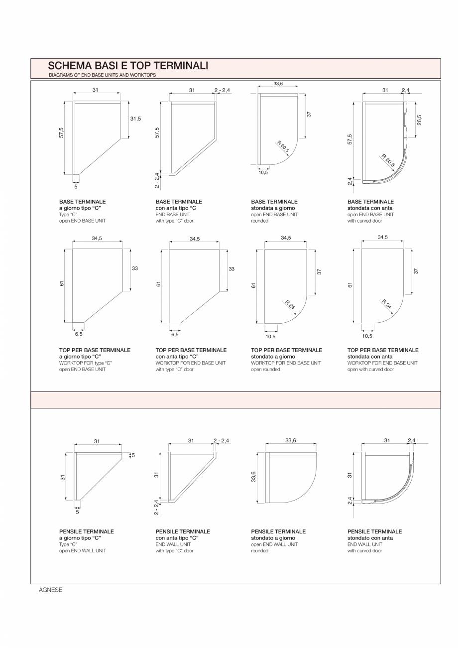 Pagina 28 - Bucataria Agnese - caracteristici tehnice MOBILA VOGUE Fisa tehnica Italiana, Engleza...
