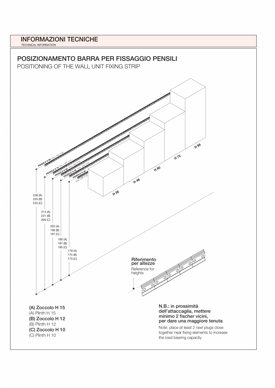 Pagina 29 - Bucataria Agnese - caracteristici tehnice MOBILA VOGUE Fisa tehnica Italiana, Engleza...