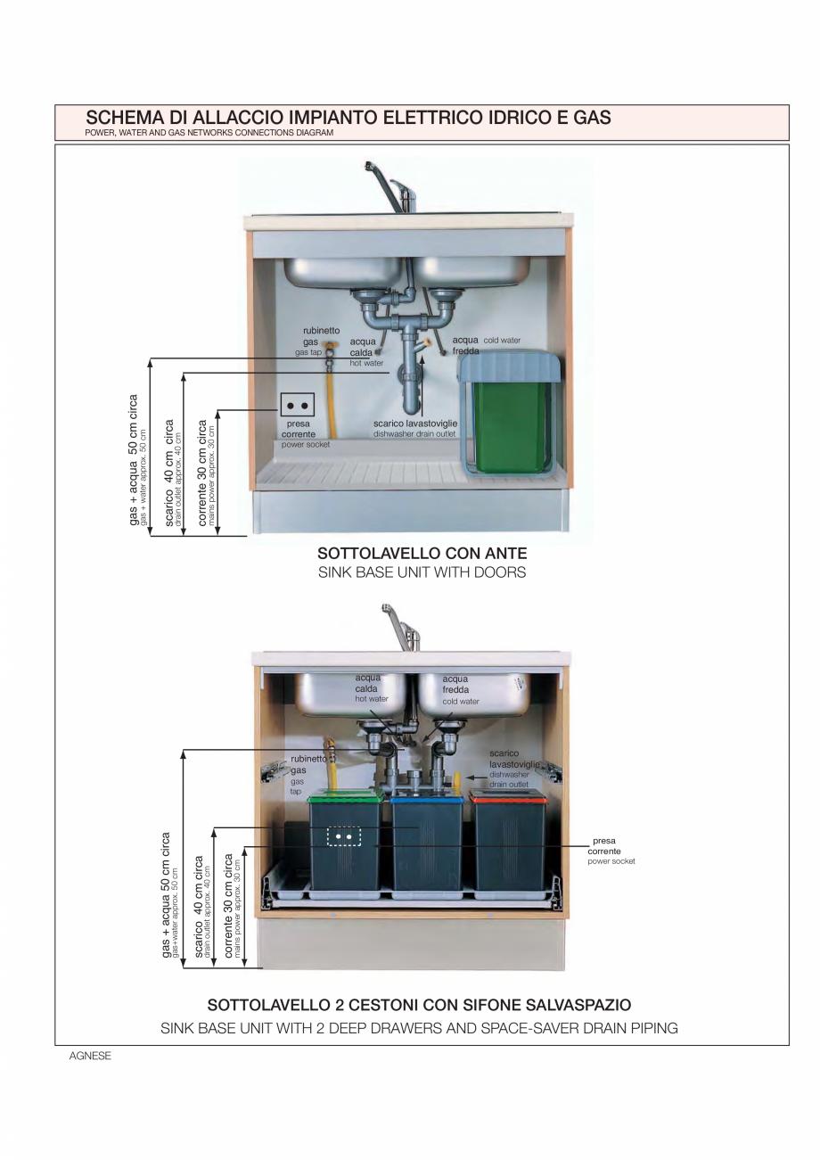 Pagina 30 - Bucataria Agnese - caracteristici tehnice MOBILA VOGUE Fisa tehnica Italiana, Engleza ...