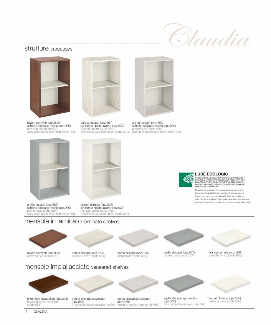 Pagina 13 - Bucataria Claudia - caracteristici tehnice MOBILA VOGUE Fisa tehnica Italiana, Engleza  ...