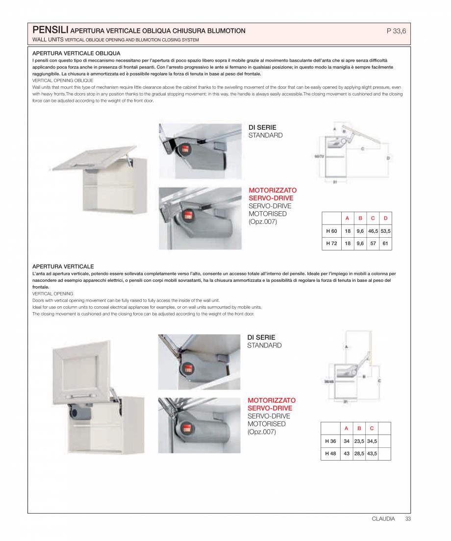 Pagina 18 - Bucataria Claudia - caracteristici tehnice MOBILA VOGUE Fisa tehnica Italiana, Engleza  ...