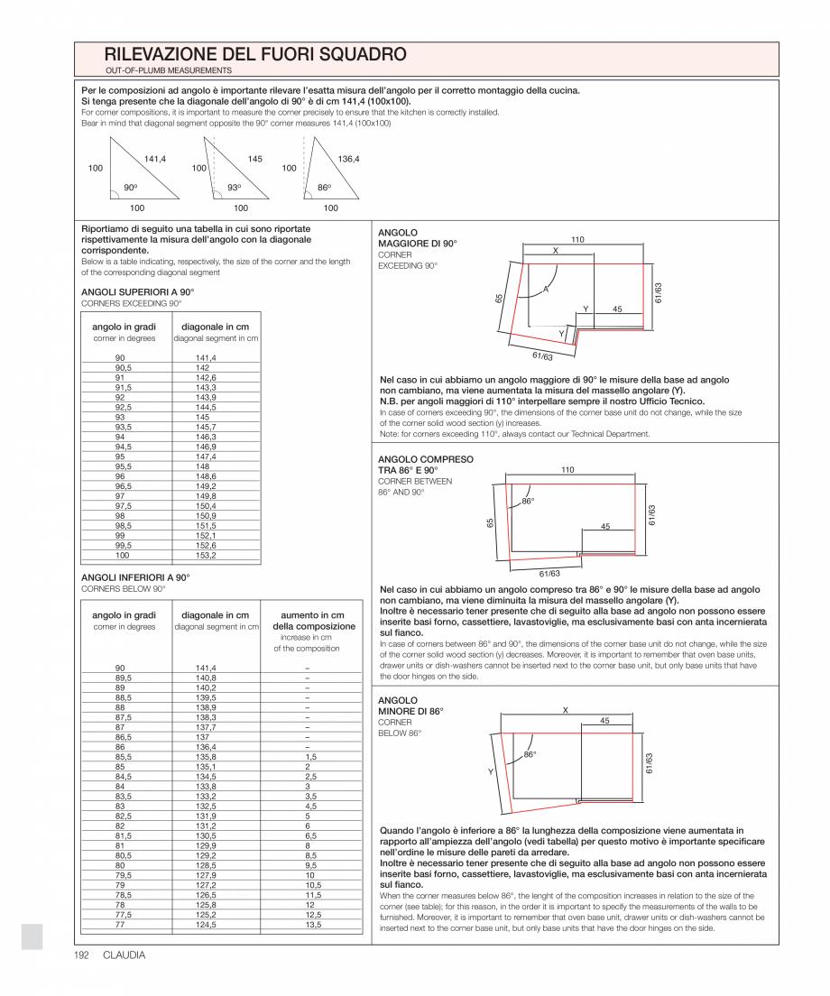 Pagina 31 - Bucataria Claudia - caracteristici tehnice MOBILA VOGUE Fisa tehnica Italiana, Engleza 9...